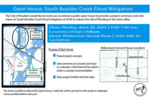 Open House: South Boulder Creek Flood Mitigation Post Card